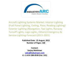Aircraft Lighting Systems Market- Wide utilization in airforce and aeroplanes to avoid collisions or clashes