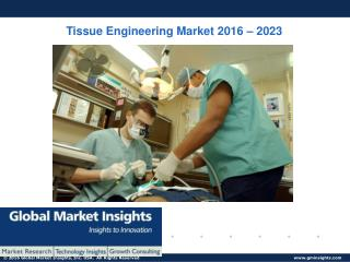 Tissue Engineering Market Size, Industry Analysis Report, Competitive Market Share & Forecast by 2023: Global Market Ins