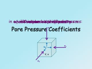 Pore Pressure Coefficients