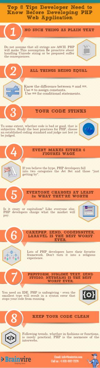 Top 8 Tips Developer Need to Know Before Developing PHP Web Application