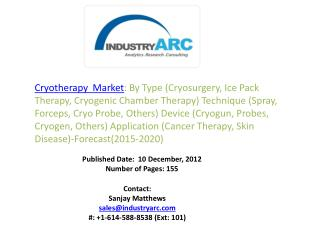 Cryotherapy Market: high scope for patients that has to go through multiple surgeries