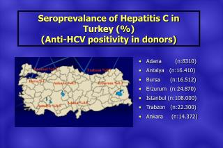 Seroprevalance of Hepatitis C in          Turkey (%) (Anti-HCV positivity in donors)