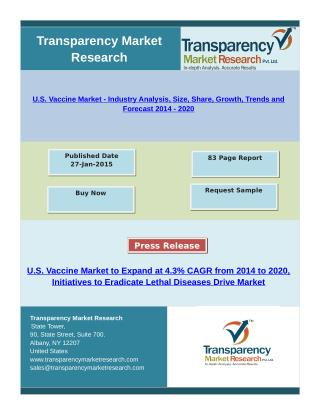 U.S. Vaccines Market to Be Driven by High Demand for Pediatric Vaccines