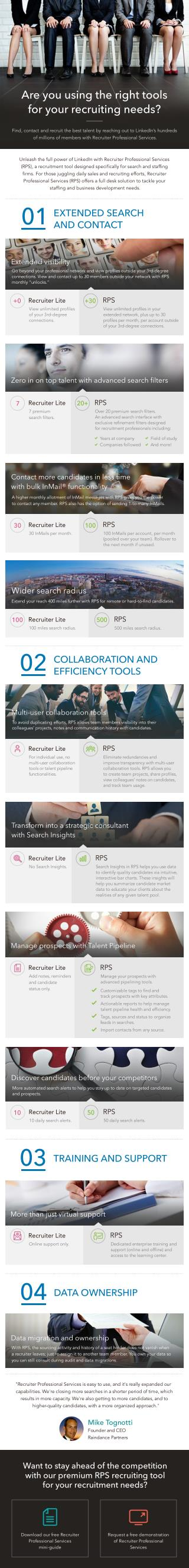 Are you using the right tools for your recruiting needs?