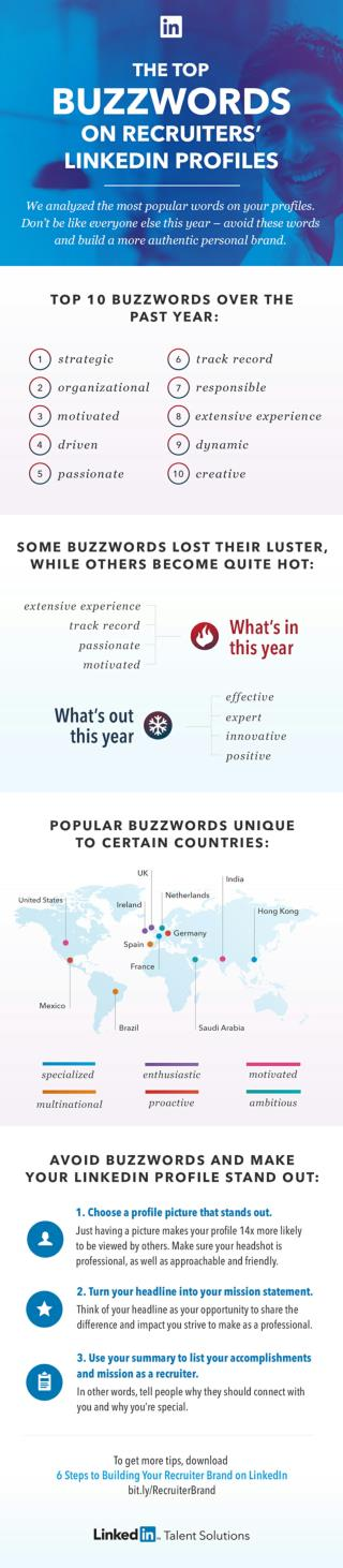 The Top Buzzwords On Recruiters' LinkedIn Profiles