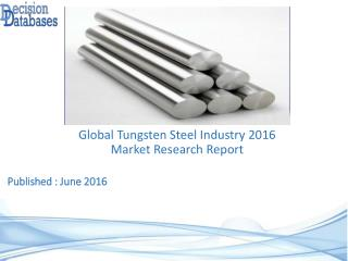 Tungsten Steel Market Global Analysis and Forecasts 2021