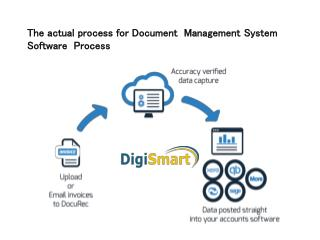 What is the Actual process of Document management system software solutions for any organisation?