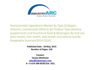 Nutricosmetics Ingredients Market- growing demand to reduce collagen content in skin and hair