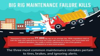 Big rig maintenance failure kills