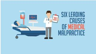 Six Leading Causes Of Medical Malpractice