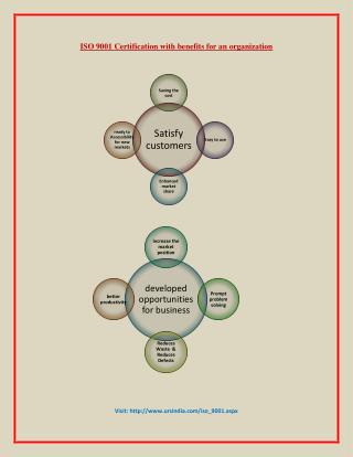 ISO 9001 Certification quality management with benefits