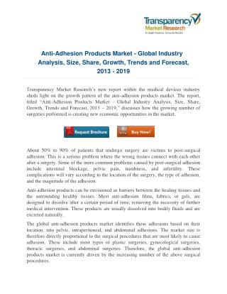 Anti-Adhesion Products Market: Marketing Strategies for Success