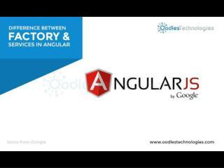 AngularJS Application Development