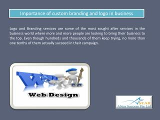 Importance of Custom Branding and Logo in Business