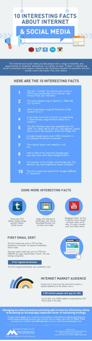 Infographic: 10 Interesting Facts About Internet And Social Media