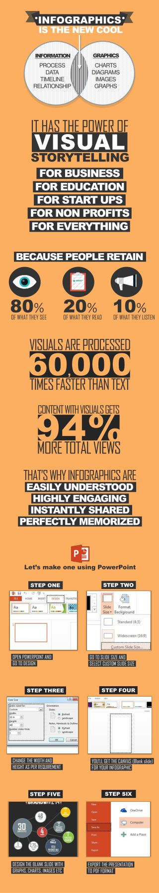 An Infographics on How to Make Infographics