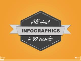 All About Infographics in 99 Seconds
