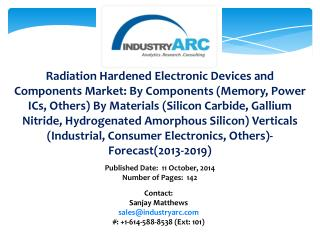 Radiation Hardened Electronic Devices and Components Market Analysis during 2013-2019