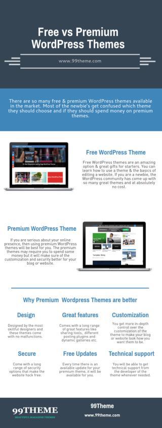 Free vs Premium WordPress Themes