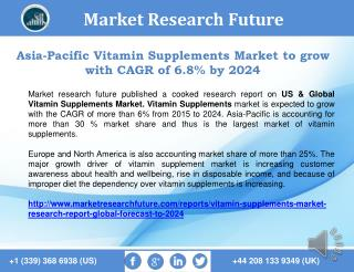 Vitamin Supplements Market Size, Trend and Analysis Report 2024