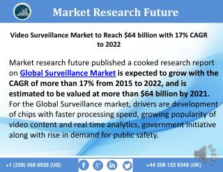 Global Video Surveillance Market 2016 Share, Trend, Segmentation and Forecast to 2022
