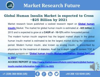 Human Insulin 2016 Market will cross USD ~$25  Billion & Expected to Grow at CAGR 10-12%  &  Forecast to 2021