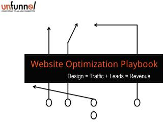 Website Optimization Playbook for Agile Marketers