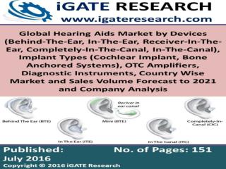 Global Hearing Aids Market