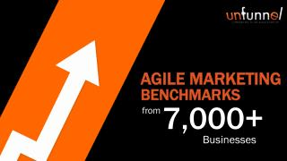 Agile Marketing Lessons from 7k Businesses [REPORT]