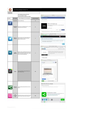 Social Metadata 2014 Visualizer Tool