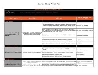 Startup Annual Business Plan [Excel Template]