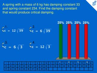 A spring with a mass of 6 kg has damping constant 33 and spring constant 234. Find the damping constant that would produ