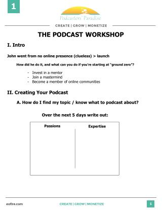 2016 podcast workshop checklist