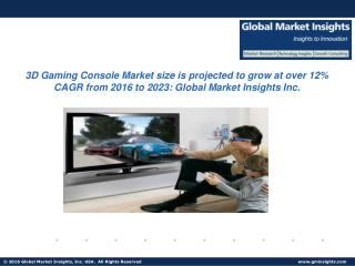 3D Gaming Console Market size is projected to grow at over 12% CAGR from 2016 to 2023