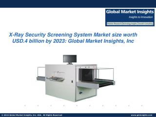 X-Ray Security Screening System Market size worth USD3.4 billion by 2023