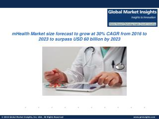 mHealth Market size forecast to grow at 30% CAGR from 2016 to 2023 to surpass USD 60 billion by 2023