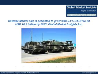 Defense Market size predicted to exceed USD 10.5 billion by 2023