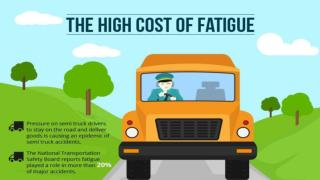 The High Cost Of Fatigue