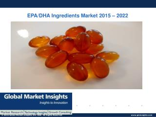 PPT-EPADHA Ingredients Market: Global Market Insights, Inc.