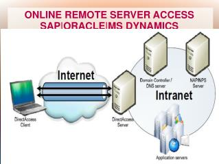 Online Remote Server Access for all Sap Modules