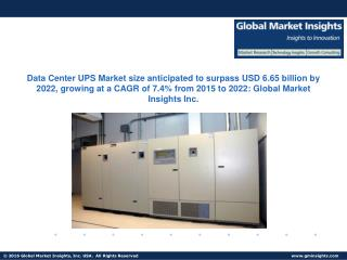 Data Center UPS Market size anticipated to surpass USD 6.65 billion by 2022, growing at a CAGR of 7.4% from 2015 to 2022