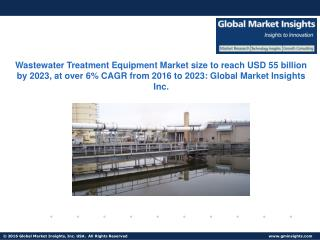 Wastewater Treatment Equipment Market size to reach USD 55 billion by 2023