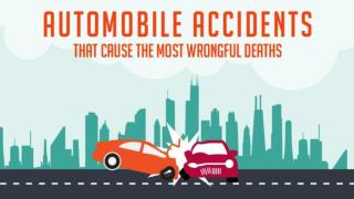 Automobile Accidents that Cause the Most Wrongful Deaths