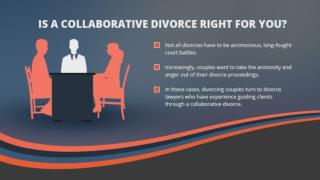 IS A COLLABORATIVE DIVORCE RIGHT FOR YOU?