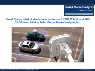 Smart Sensor Market size forecast to reach USD 52 billion by 2024
