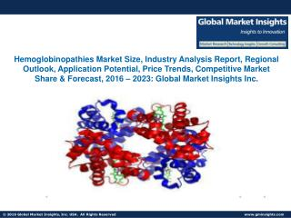 Hemoglobinopathies Market size is expected to witness significant growth from 2016 to 2023