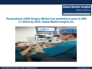 Personalized LASIK Surgery Market size worth USD 3.7 billion by 2023