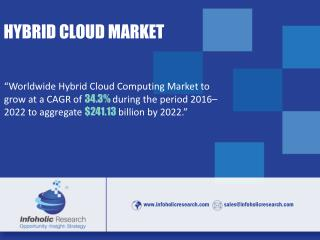 Hybrid Cloud Market Forecast 2016-2022