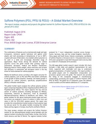 Automotive, Aerospace and Filtration Membranes to Drive Global Sulfone Polymers Market to Reach 69k MTs by 2022