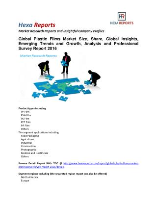 Plastic Films Market Size, Share, Trends and Growth, Analysis and Professional Survey Report 2016